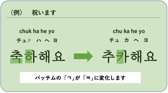 韓国語 発音